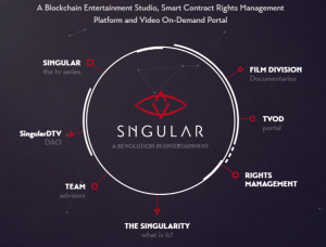 screenshot-singulardtv.com 2016-06-07 15-21-38