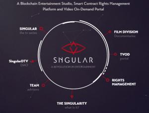 screenshot-singulardtv.com 2016-06-07 15-21-38