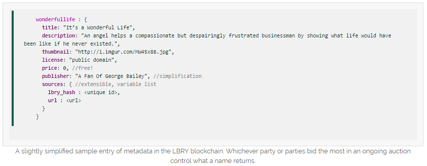 screenshot-lbry.io 2016-07-12 15-49-21